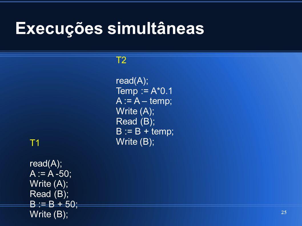Execuções simultâneas 25 T1 read(A); A := A -50; Write (A); Read (B); B := B + 50; Write (B); T2 read(A); Temp := A*0.1 A := A – temp; Write (A); Read