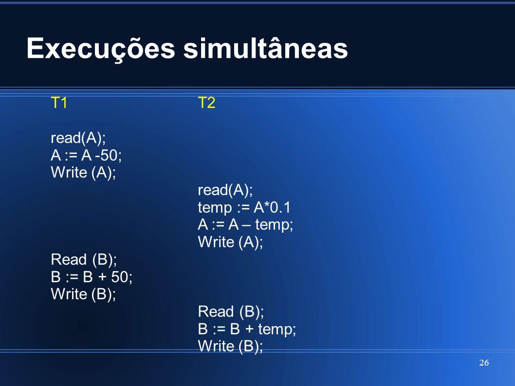 Execuções simultâneas 26 T1 read(A); A := A -50; Write (A); Read (B); B := B + 50; Write (B); T2 read(A); temp := A*0.1 A := A – temp; Write (A); Read