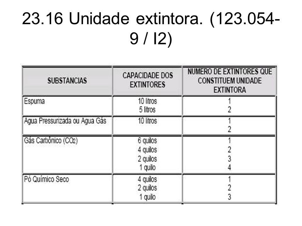 23.16 Unidade extintora. (123.054- 9 / I2)