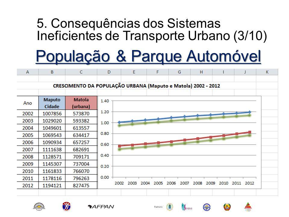 5. Consequências dos Sistemas Ineficientes de Transporte Urbano (3/10) População & Parque Automóvel
