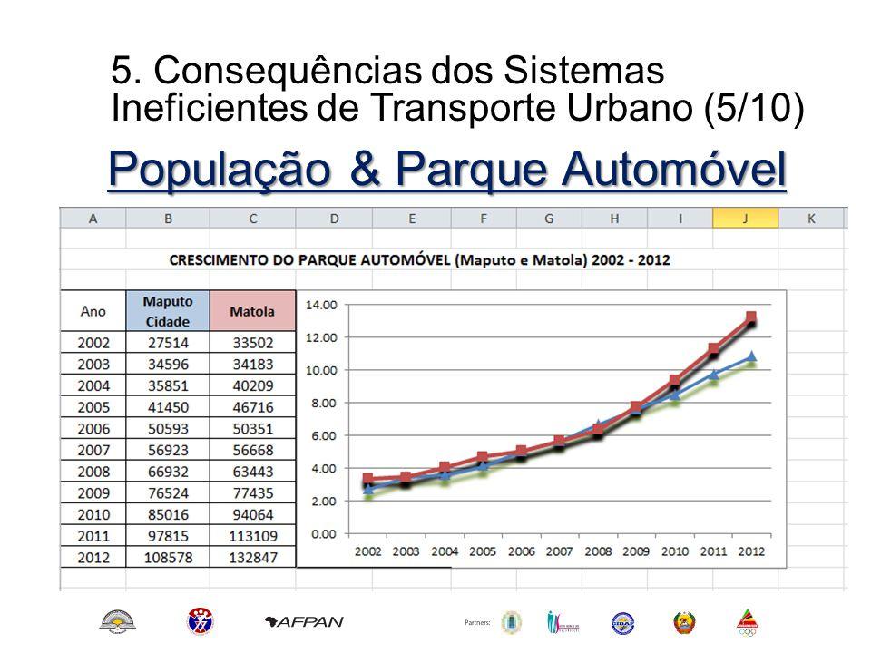 5. Consequências dos Sistemas Ineficientes de Transporte Urbano (5/10) População & Parque Automóvel