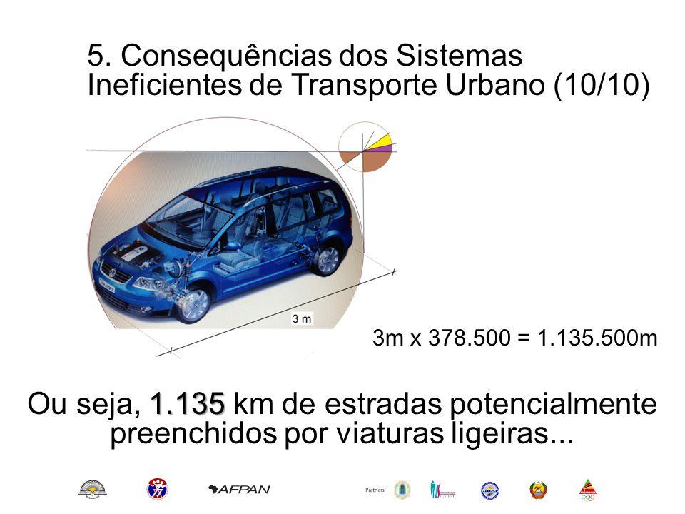 5. Consequências dos Sistemas Ineficientes de Transporte Urbano (10/10) 1.135 Ou seja, 1.135 km de estradas potencialmente preenchidos por viaturas li