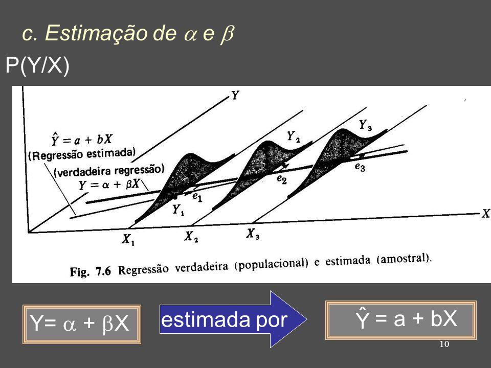 10 c. Estimação de  e  P(Y/X) Y=  +  X = a + bX estimada por