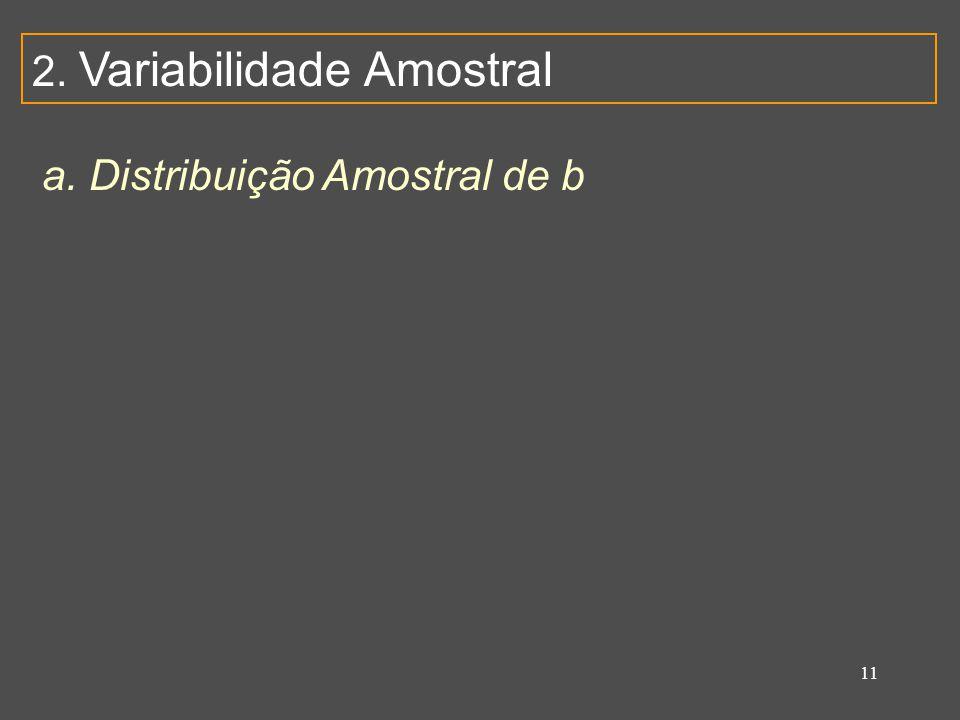 11 2. Variabilidade Amostral a. Distribuição Amostral de b