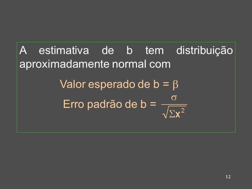12 A estimativa de b tem distribuição aproximadamente normal com Valor esperado de b =  Erro padrão de b =