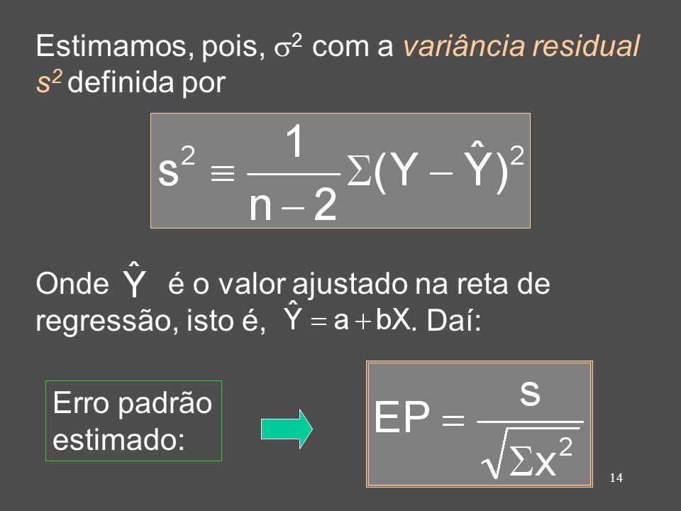 14 Estimamos, pois,  2 com a variância residual s 2 definida por Onde é o valor ajustado na reta de regressão, isto é,. Daí: Erro padrão estimado:
