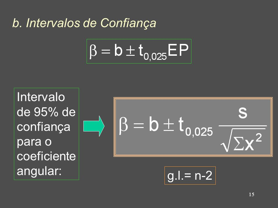 15 b. Intervalos de Confiança Intervalo de 95% de confiança para o coeficiente angular: g.l.= n-2
