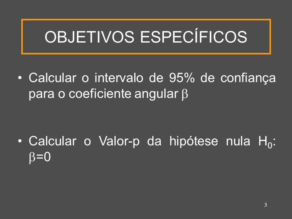 3 OBJETIVOS ESPECÍFICOS •Calcular o intervalo de 95% de confiança para o coeficiente angular  •Calcular o Valor-p da hipótese nula H 0 :  =0