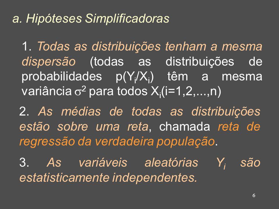 6 a. Hipóteses Simplificadoras 1. Todas as distribuições tenham a mesma dispersão (todas as distribuições de probabilidades p(Y i /X i ) têm a mesma v