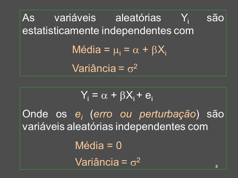 8 As variáveis aleatórias Y i são estatisticamente independentes com Média =  i =  +  X i Variância =  2 Y i =  +  X i + e i Onde os e i (erro o