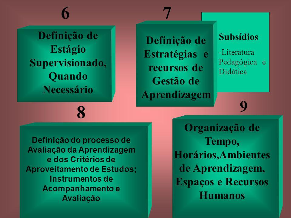 Definição do processo de Avaliação da Aprendizagem e dos Critérios de Aproveitamento de Estudos; Instrumentos de Acompanhamento e Avaliação 67 8 Subsídios -Literatura Pedagógica e Didática Definição de Estratégias e recursos de Gestão de Aprendizagem Definição de Estágio Supervisionado, Quando Necessário Organização de Tempo, Horários,Ambientes de Aprendizagem, Espaços e Recursos Humanos 9