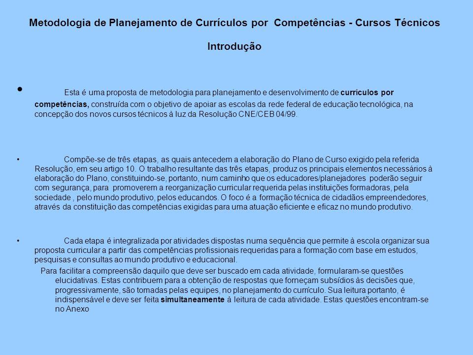 Metodologia de Planejamento de Currículos por Competências - Cursos Técnicos Introdução • Esta é uma proposta de metodologia para planejamento e desenvolvimento de currículos por competências, construída com o objetivo de apoiar as escolas da rede federal de educação tecnológica, na concepção dos novos cursos técnicos à luz da Resolução CNE/CEB 04/99.