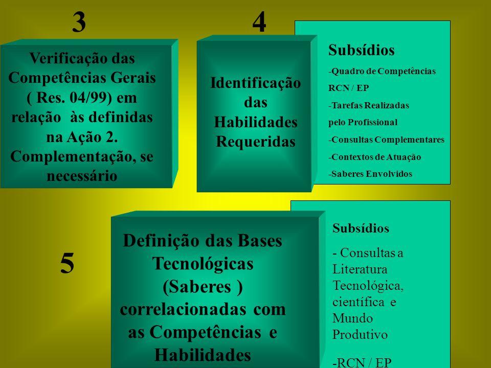 Verificação das Competências Gerais ( Res. 04/99) em relação às definidas na Ação 2. Complementação, se necessário Subsídios -Quadro de Competências R