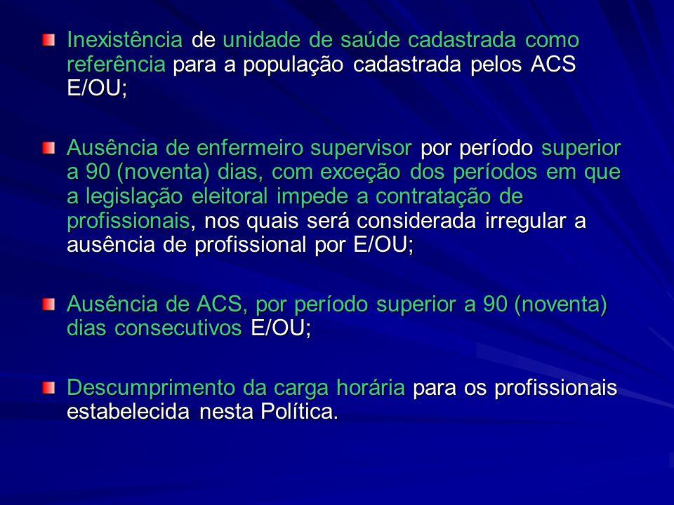 Inexistência de unidade de saúde cadastrada como referência para a população cadastrada pelos ACS E/OU; Ausência de enfermeiro supervisor por período