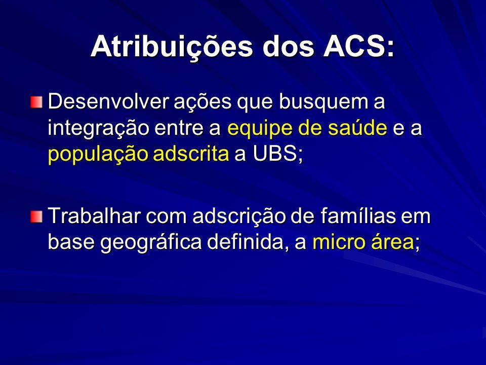 Atribuições dos ACS: Desenvolver ações que busquem a integração entre a equipe de saúde e a população adscrita a UBS; Trabalhar com adscrição de famíl