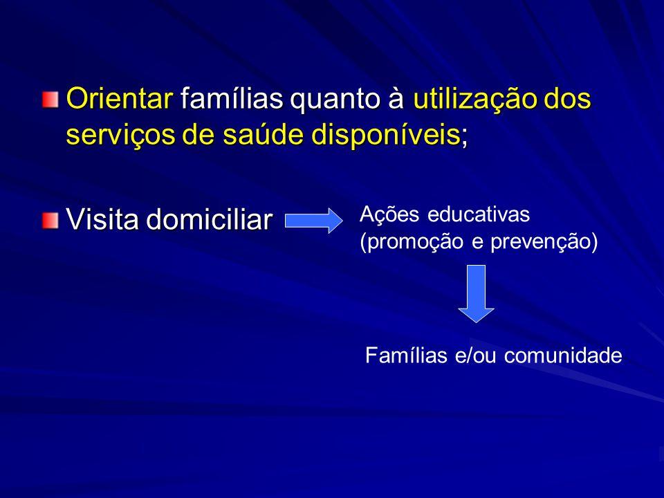 Orientar famílias quanto à utilização dos serviços de saúde disponíveis; Visita domiciliar Ações educativas (promoção e prevenção) Famílias e/ou comun