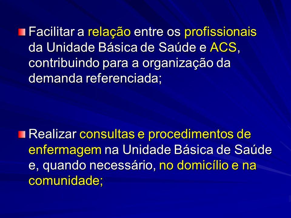 Facilitar a relação entre os profissionais da Unidade Básica de Saúde e ACS, contribuindo para a organização da demanda referenciada; Realizar consult