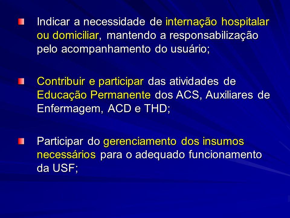 Indicar a necessidade de internação hospitalar ou domiciliar, mantendo a responsabilização pelo acompanhamento do usuário; Contribuir e participar das