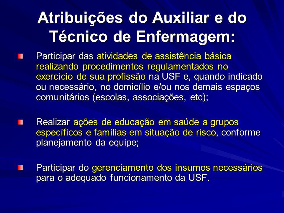 Atribuições do Auxiliar e do Técnico de Enfermagem: Participar das atividades de assistência básica realizando procedimentos regulamentados no exercíc