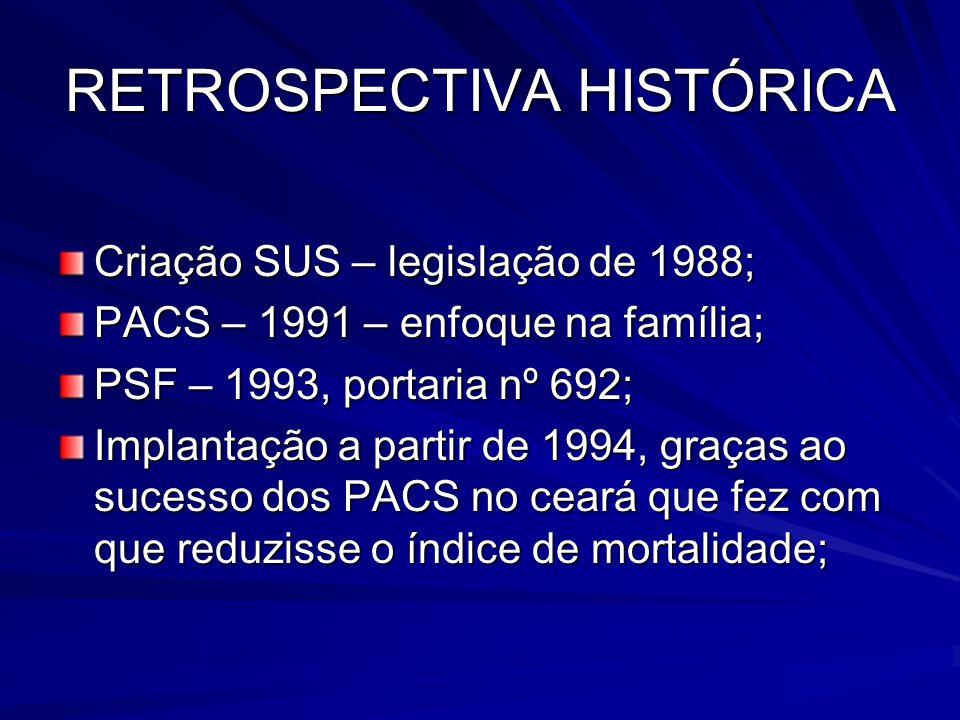 RETROSPECTIVA HISTÓRICA Criação SUS – legislação de 1988; PACS – 1991 – enfoque na família; PSF – 1993, portaria nº 692; Implantação a partir de 1994,