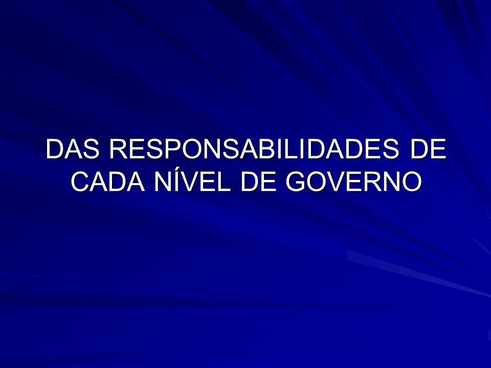 DAS RESPONSABILIDADES DE CADA NÍVEL DE GOVERNO