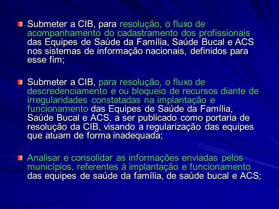 Submeter a CIB, para resolução, o fluxo de acompanhamento do cadastramento dos profissionais das Equipes de Saúde da Família, Saúde Bucal e ACS nos si