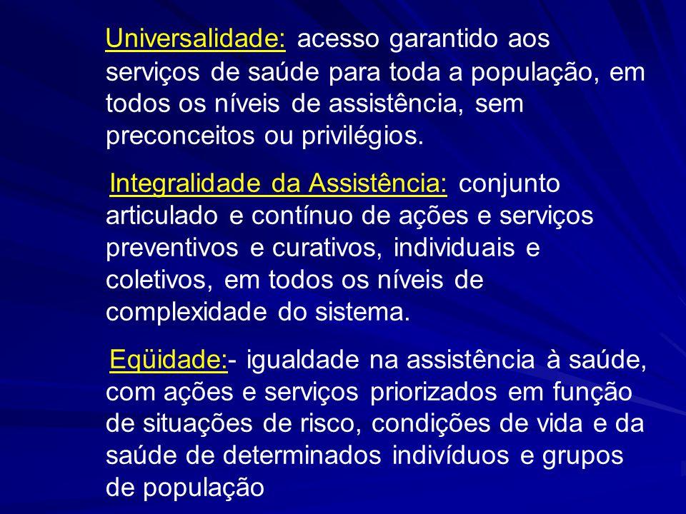 Universalidade: acesso garantido aos serviços de saúde para toda a população, em todos os níveis de assistência, sem preconceitos ou privilégios. Inte