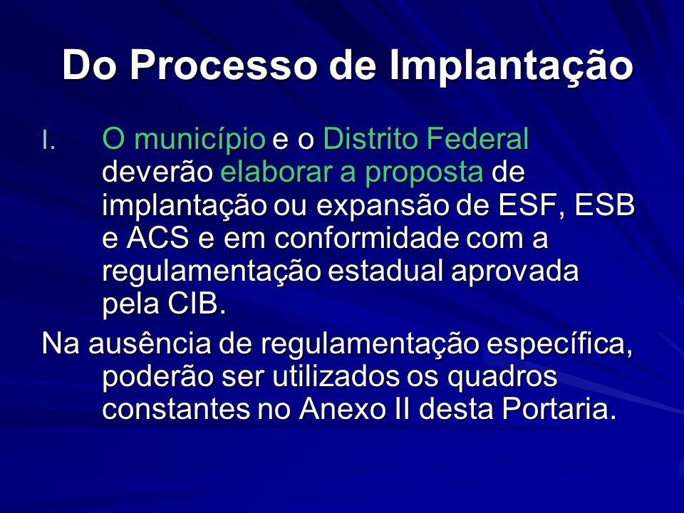 Do Processo de Implantação Do Processo de Implantação I. O município e o Distrito Federal deverão elaborar a proposta de implantação ou expansão de ES