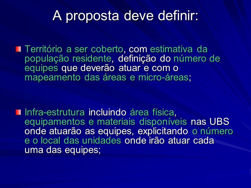 A proposta deve definir: Território a ser coberto, com estimativa da população residente, definição do número de equipes que deverão atuar e com o map