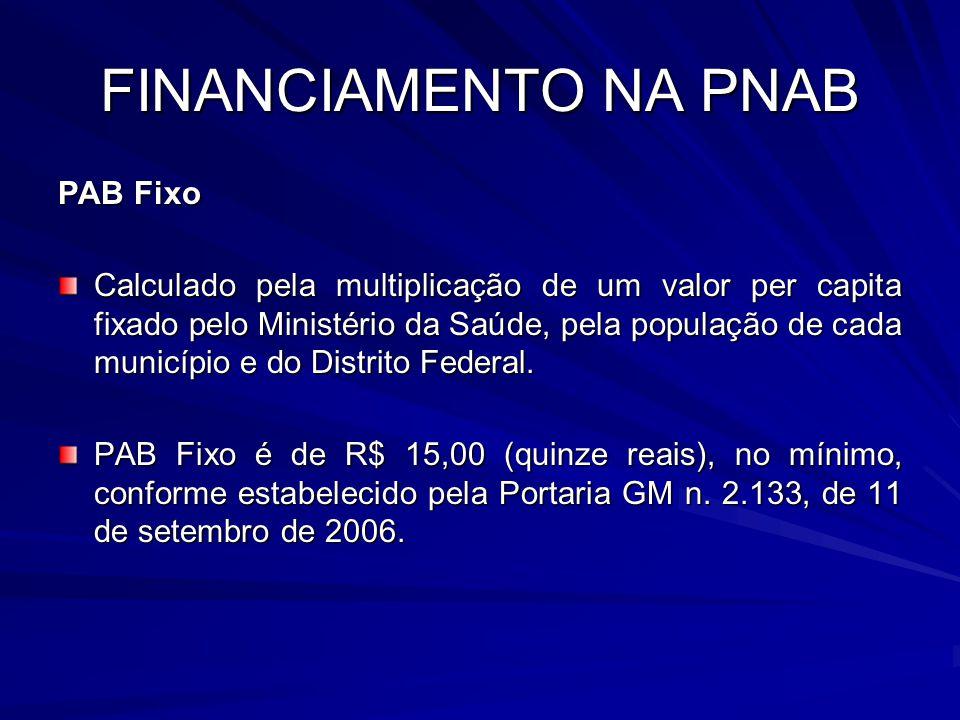 FINANCIAMENTO NA PNAB PAB Fixo Calculado pela multiplicação de um valor per capita fixado pelo Ministério da Saúde, pela população de cada município e