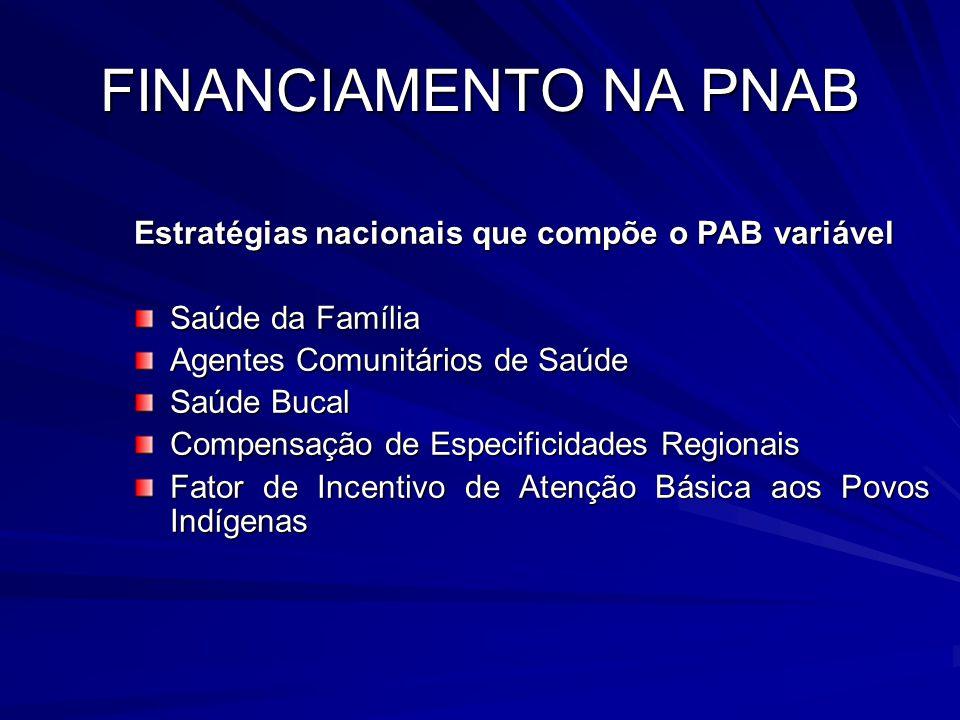 FINANCIAMENTO NA PNAB Estratégias nacionais que compõe o PAB variável Saúde da Família Agentes Comunitários de Saúde Saúde Bucal Compensação de Especi