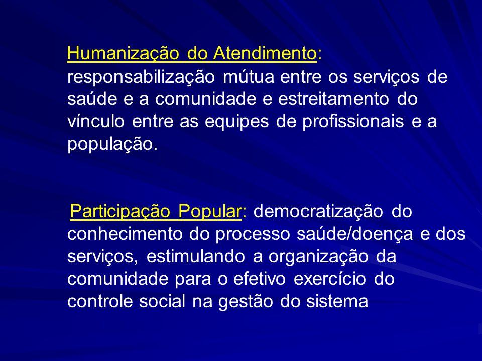 Garantia dos fluxos de referência e contra- referência aos serviços especializados, de apoio diagnóstico e terapêutico, ambulatorial e hospitalar.