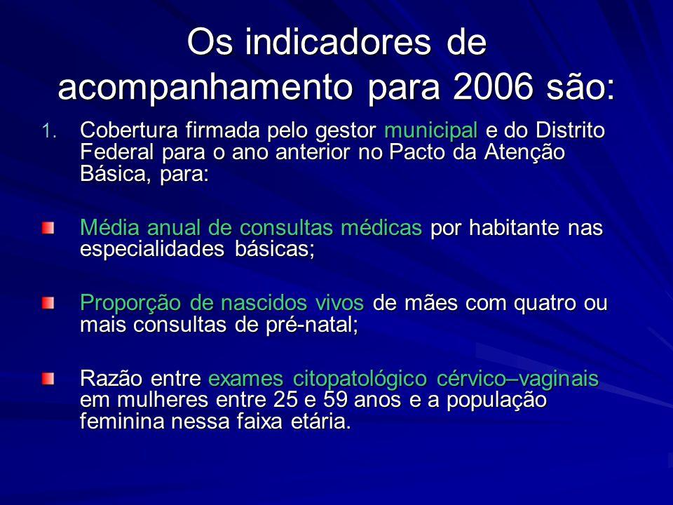 Os indicadores de acompanhamento para 2006 são: 1. Cobertura firmada pelo gestor municipal e do Distrito Federal para o ano anterior no Pacto da Atenç