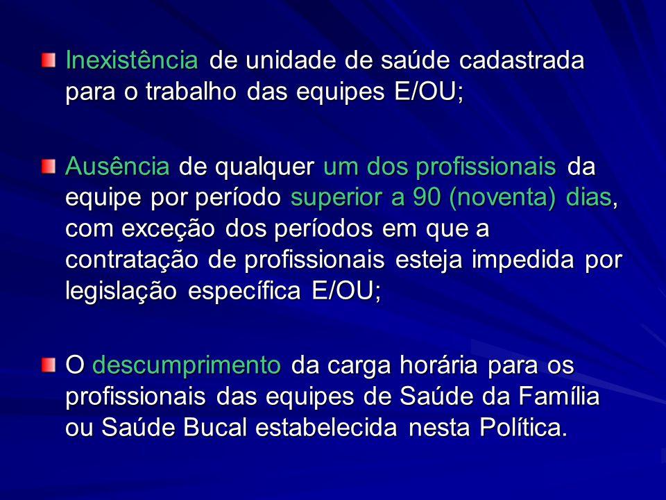 Inexistência de unidade de saúde cadastrada para o trabalho das equipes E/OU; Ausência de qualquer um dos profissionais da equipe por período superior