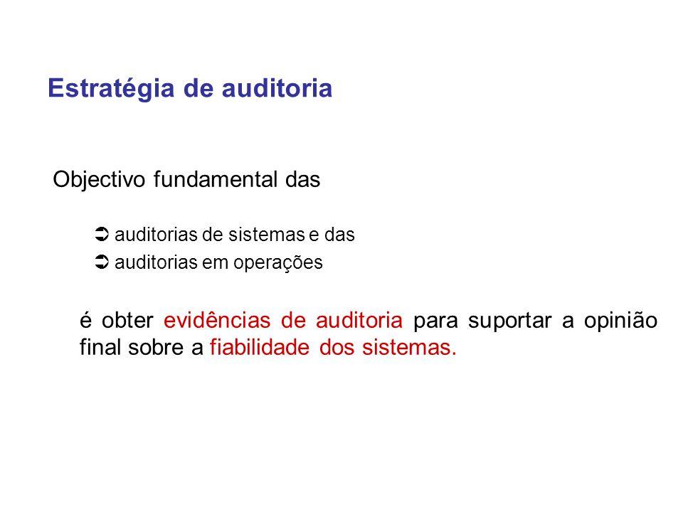 Objectivo fundamental das  auditorias de sistemas e das  auditorias em operações é obter evidências de auditoria para suportar a opinião final sobre a fiabilidade dos sistemas.