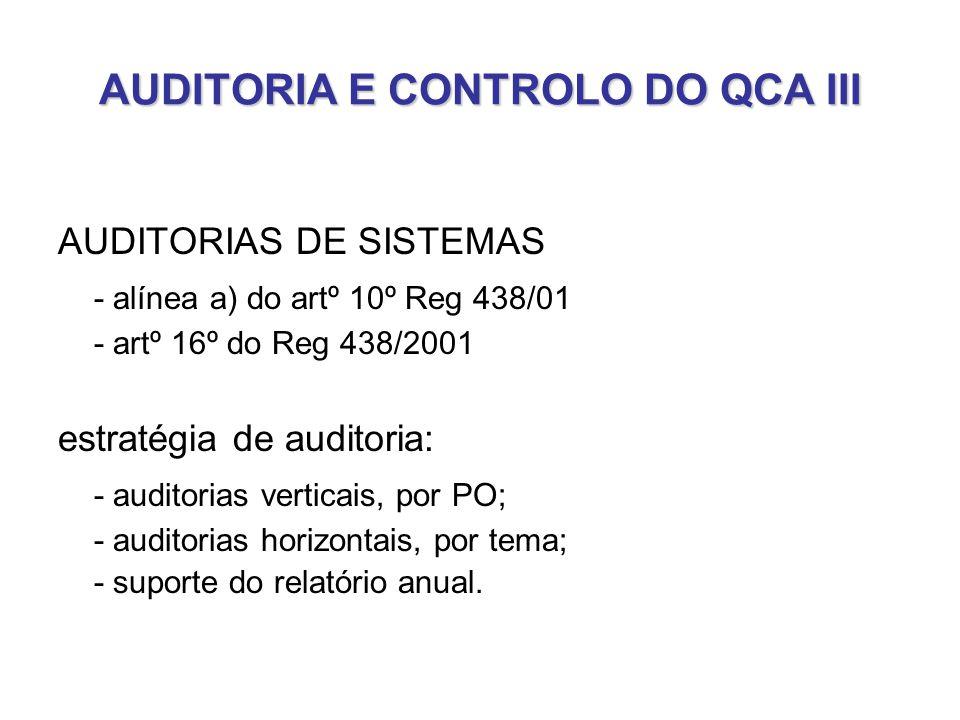 AUDITORIA E CONTROLO DO QCA III AUDITORIAS DE SISTEMAS - alínea a) do artº 10º Reg 438/01 - artº 16º do Reg 438/2001 estratégia de auditoria: - auditorias verticais, por PO; - auditorias horizontais, por tema; - suporte do relatório anual.