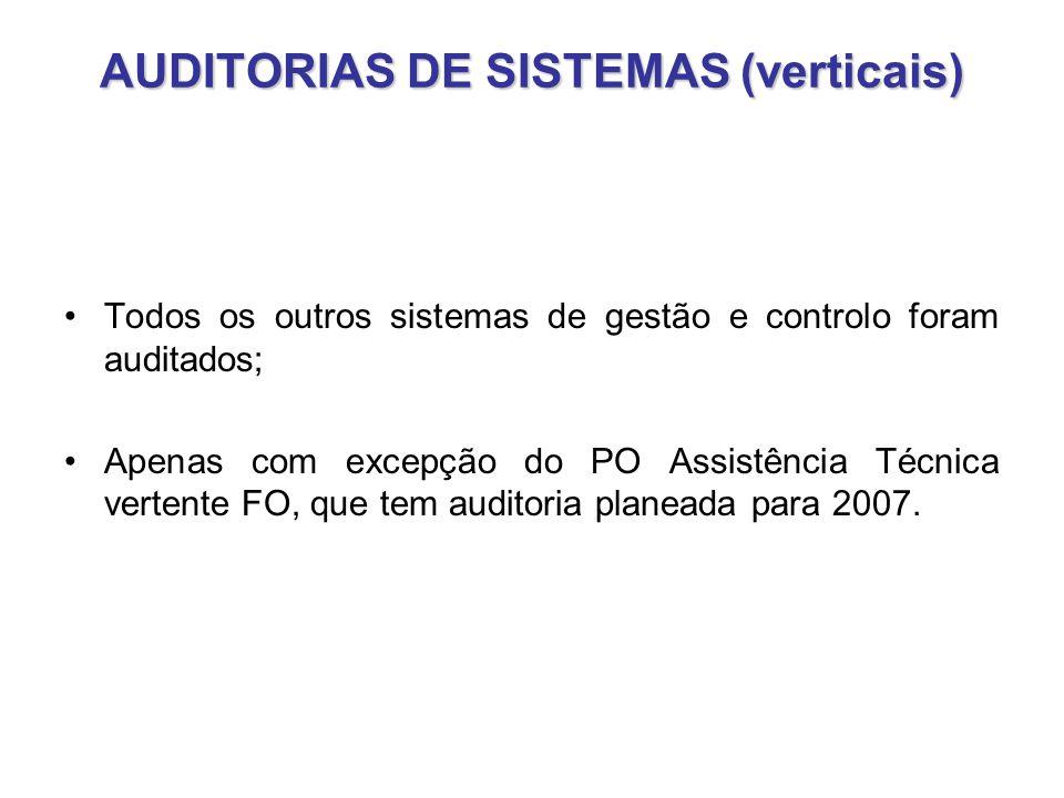 AUDITORIAS DE SISTEMAS (verticais) •Todos os outros sistemas de gestão e controlo foram auditados; •Apenas com excepção do PO Assistência Técnica vert