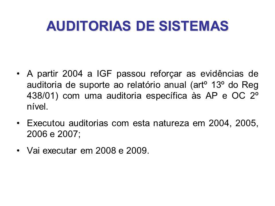 AUDITORIAS DE SISTEMAS •A partir 2004 a IGF passou reforçar as evidências de auditoria de suporte ao relatório anual (artº 13º do Reg 438/01) com uma auditoria específica às AP e OC 2º nível.