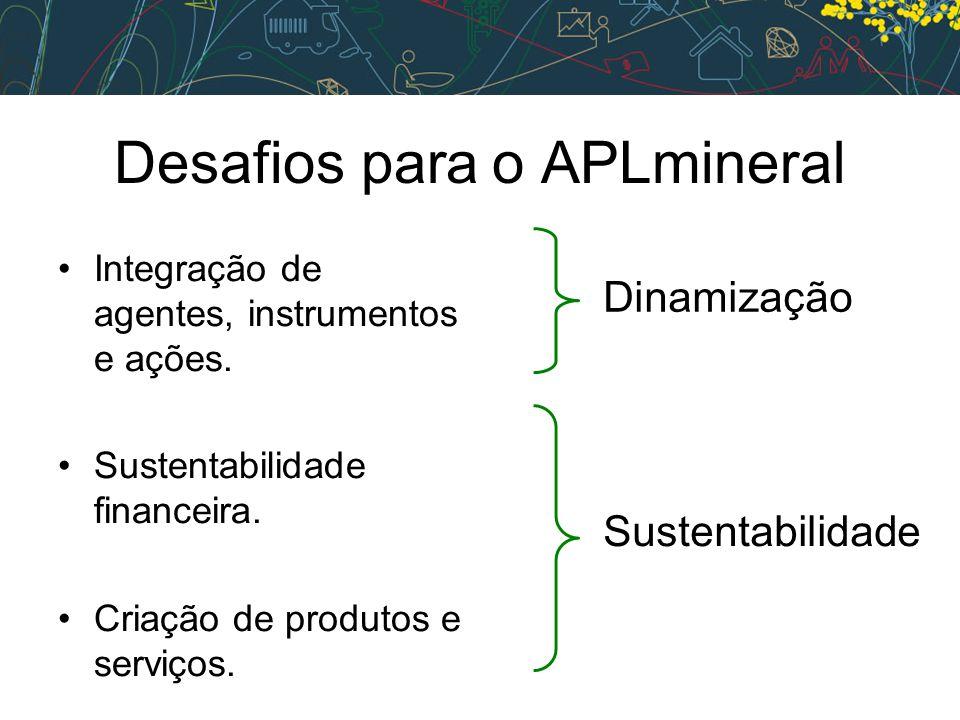Desafios para o APLmineral •Integração de agentes, instrumentos e ações.