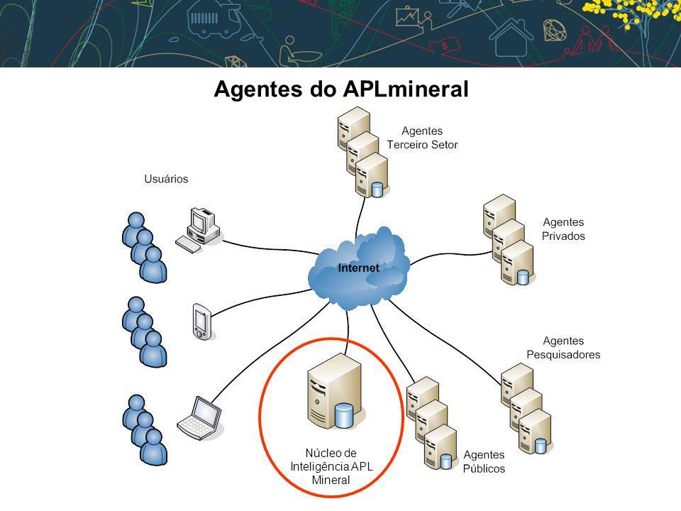 Agentes do APLmineral Núcleo de Inteligência APL Mineral