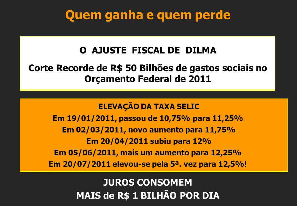 Quem ganha e quem perde O AJUSTE FISCAL DE DILMA Corte Recorde de R$ 50 Bilhões de gastos sociais no Orçamento Federal de 2011 ELEVAÇÃO DA TAXA SELIC