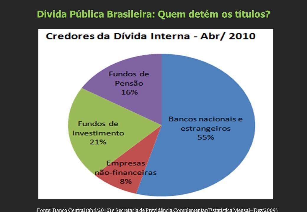 Fonte: Banco Central (abri/2010) e Secretaria de Previdência Complementar (Estatística Mensal– Dez/2009) Dívida Pública Brasileira: Quem detém os títu