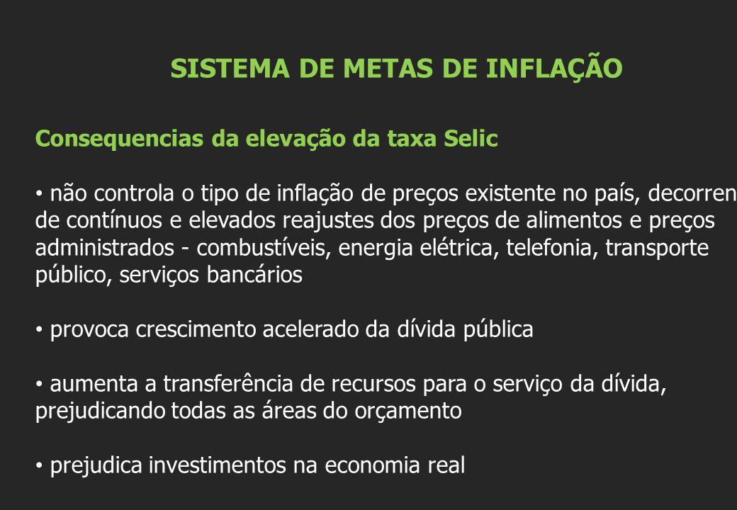 SISTEMA DE METAS DE INFLAÇÃO Consequencias da elevação da taxa Selic • não controla o tipo de inflação de preços existente no país, decorrente de cont