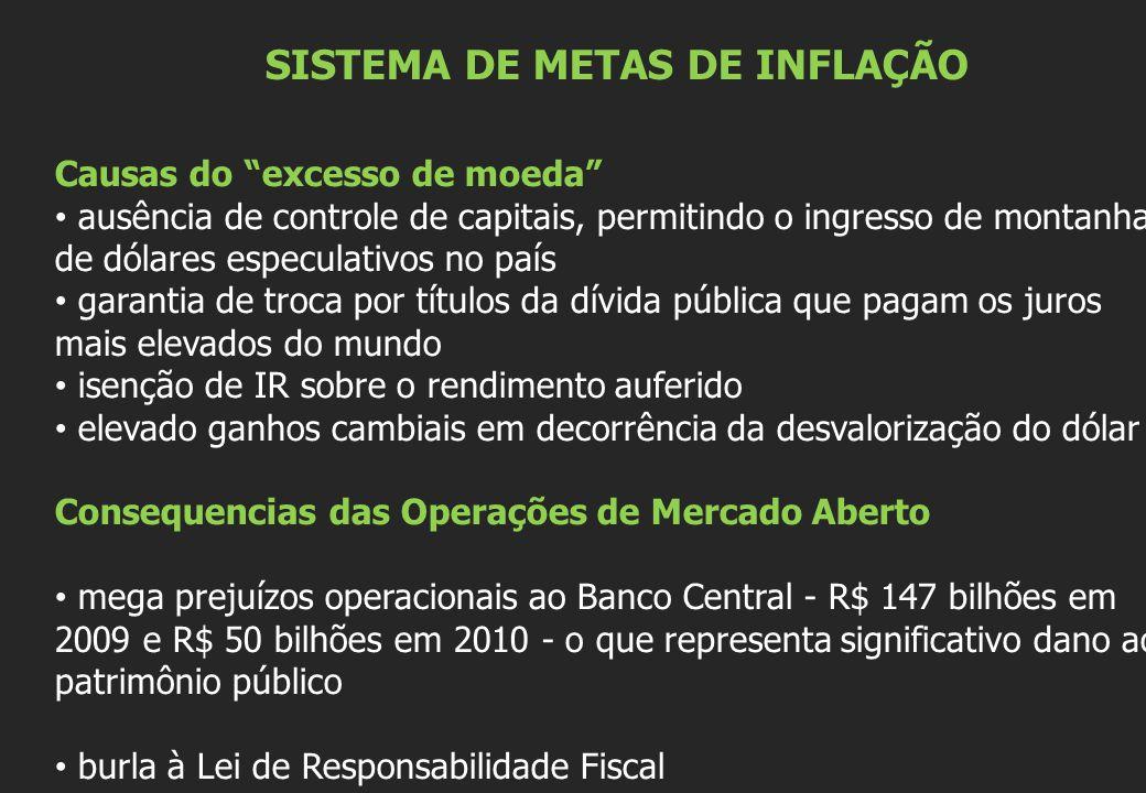 """SISTEMA DE METAS DE INFLAÇÃO Causas do """"excesso de moeda"""" • ausência de controle de capitais, permitindo o ingresso de montanhas de dólares especulati"""