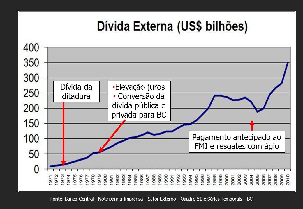 CPI da Dívida: Articulação e participação social