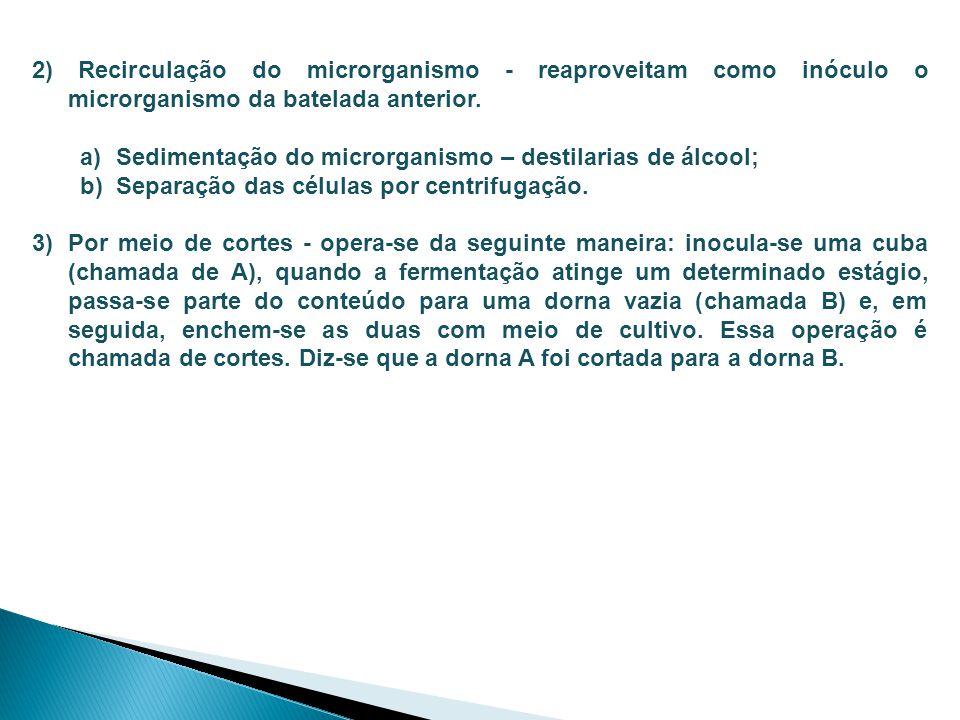 2) Recirculação do microrganismo - reaproveitam como inóculo o microrganismo da batelada anterior.