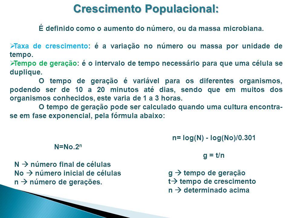Crescimento Populacional: É definido como o aumento do número, ou da massa microbiana.