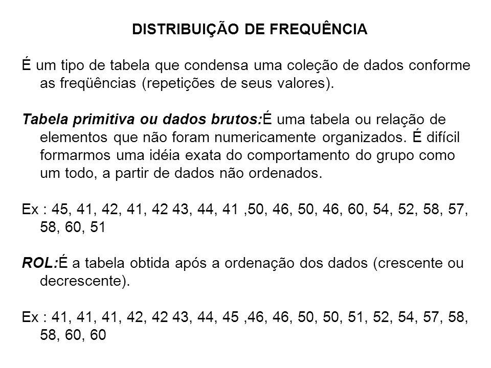 DISTRIBUIÇÃO DE FREQUÊNCIA É um tipo de tabela que condensa uma coleção de dados conforme as freqüências (repetições de seus valores). Tabela primitiv