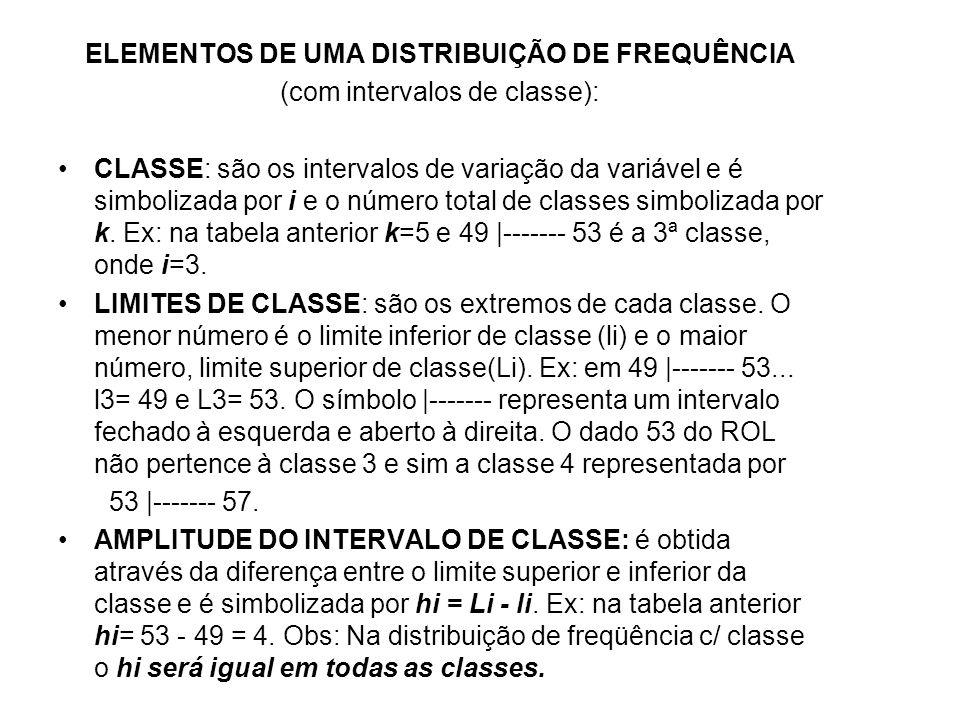 ELEMENTOS DE UMA DISTRIBUIÇÃO DE FREQUÊNCIA (com intervalos de classe): •CLASSE: são os intervalos de variação da variável e é simbolizada por i e o n
