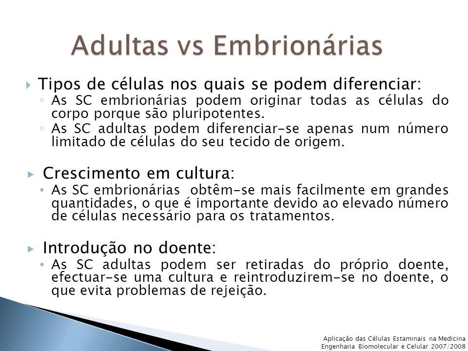  Tipos de células nos quais se podem diferenciar: ◦ As SC embrionárias podem originar todas as células do corpo porque são pluripotentes. ◦ As SC adu